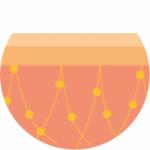 DIAMOND Behandlung Wärmeenergie